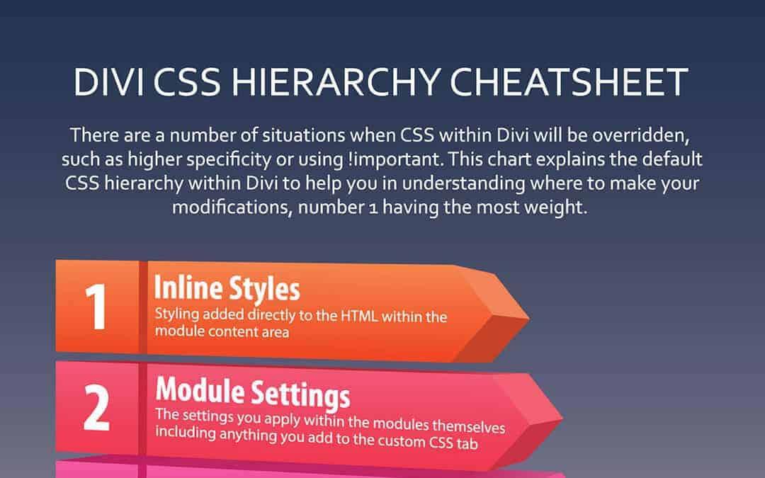 Week 4: Divi CSS Hierarchy Cheatsheet