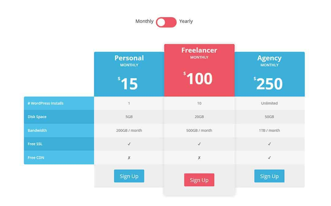 Week 77: Comparison Pricing Table with Toggle